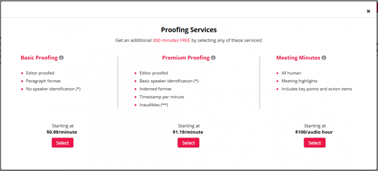 A list of FreeTranscriptions proofreading services from basic proofing, premium proofing and meeting minutes.